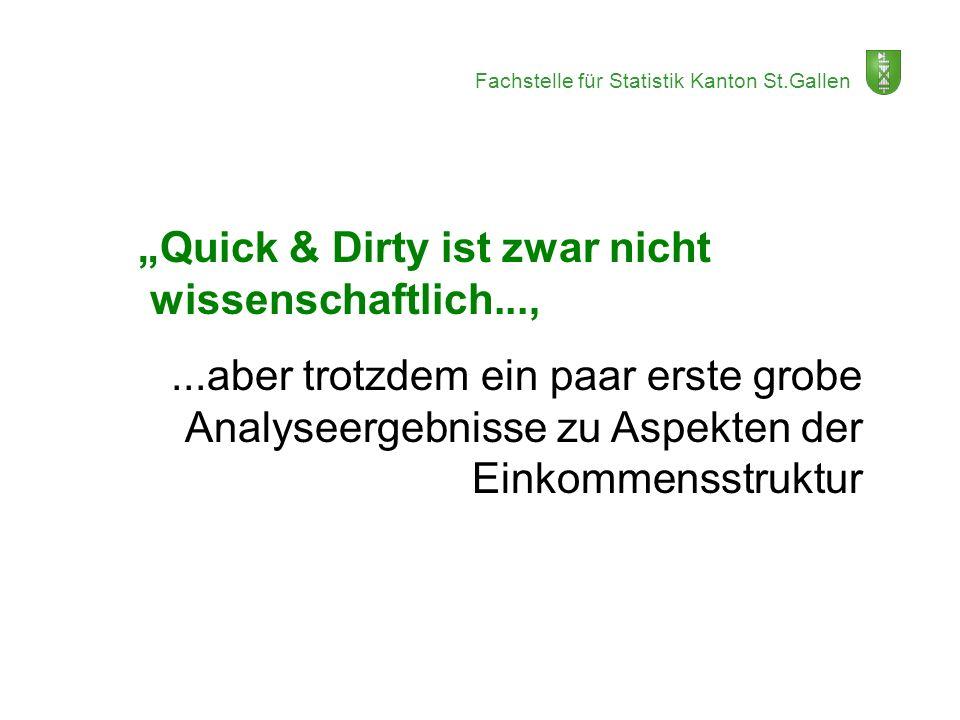 """""""Quick & Dirty ist zwar nicht wissenschaftlich...,"""