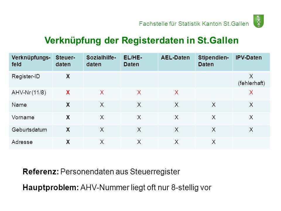 Verknüpfung der Registerdaten in St.Gallen
