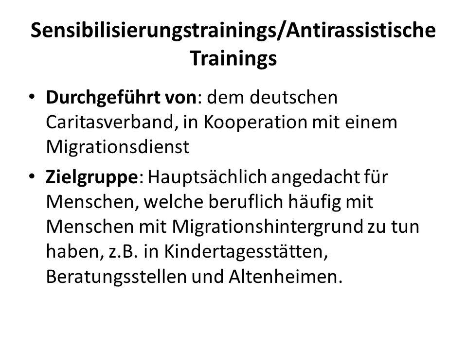 Sensibilisierungstrainings/Antirassistische Trainings