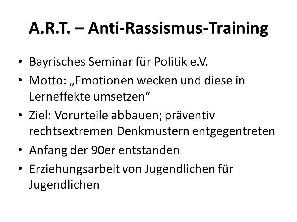A.R.T. – Anti-Rassismus-Training