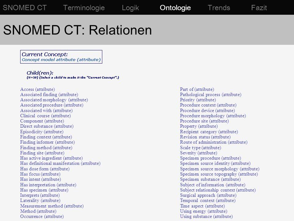 SNOMED CT Terminologie Logik Ontologie Trends Fazit