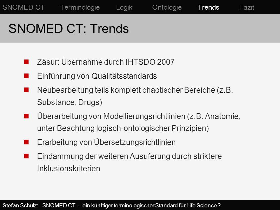 SNOMED CT: Trends Zäsur: Übernahme durch IHTSDO 2007