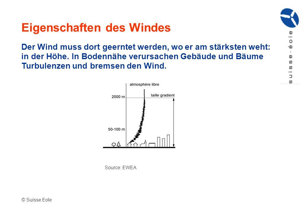 Eigenschaften des Windes