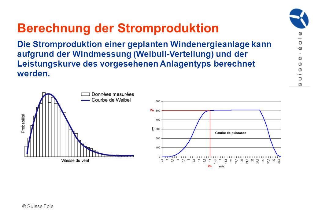Berechnung der Stromproduktion