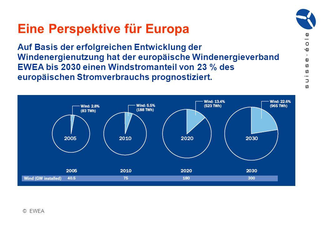 Eine Perspektive für Europa