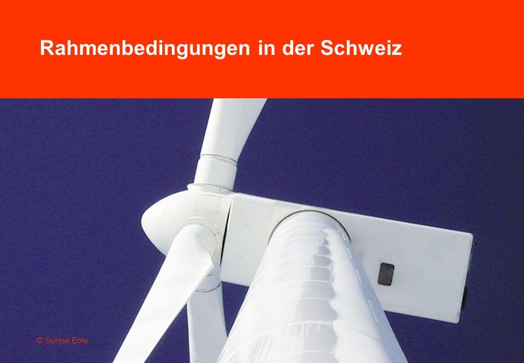 Rahmenbedingungen in der Schweiz