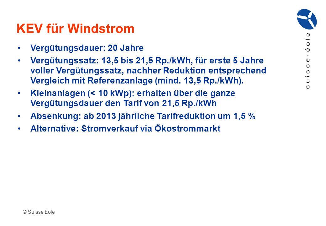 KEV für Windstrom Vergütungsdauer: 20 Jahre