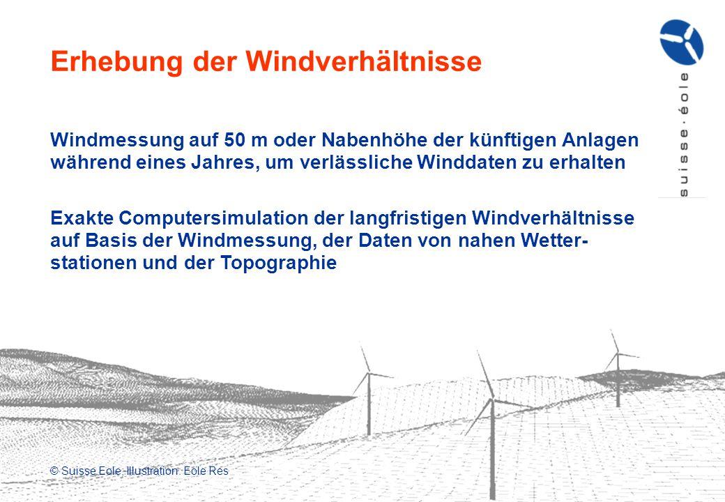 Erhebung der Windverhältnisse