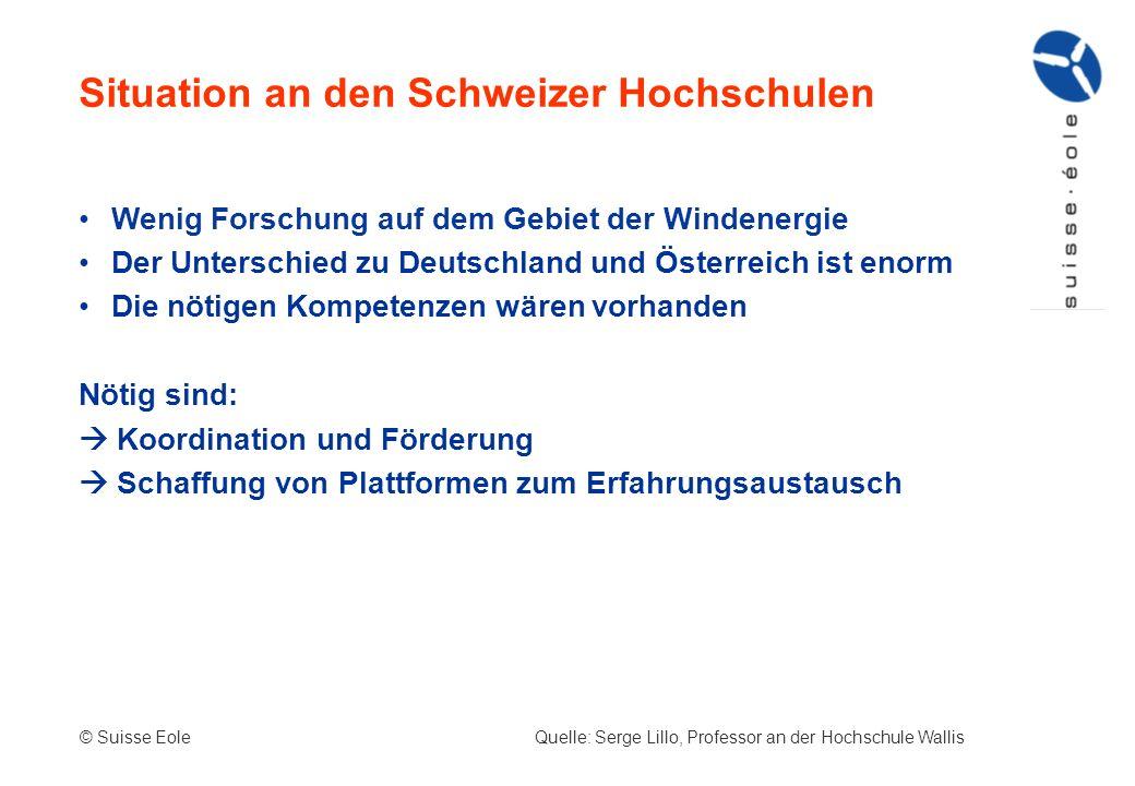 Situation an den Schweizer Hochschulen
