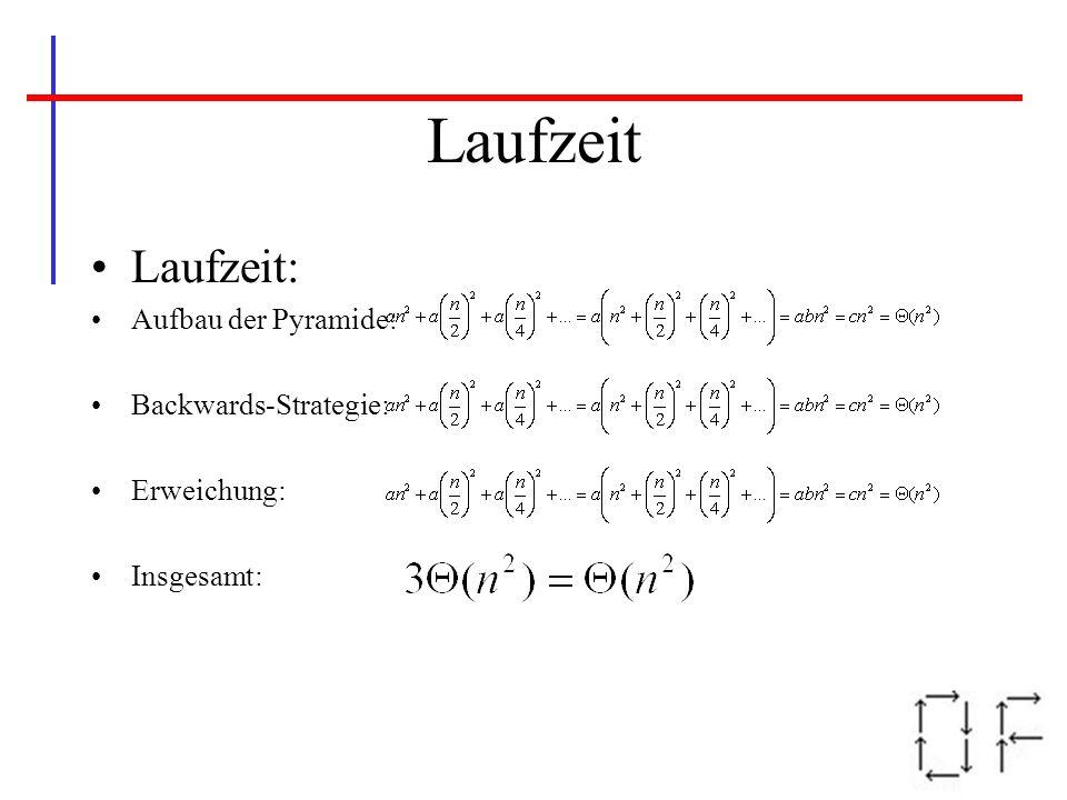 Laufzeit Laufzeit: Aufbau der Pyramide: Backwards-Strategie: