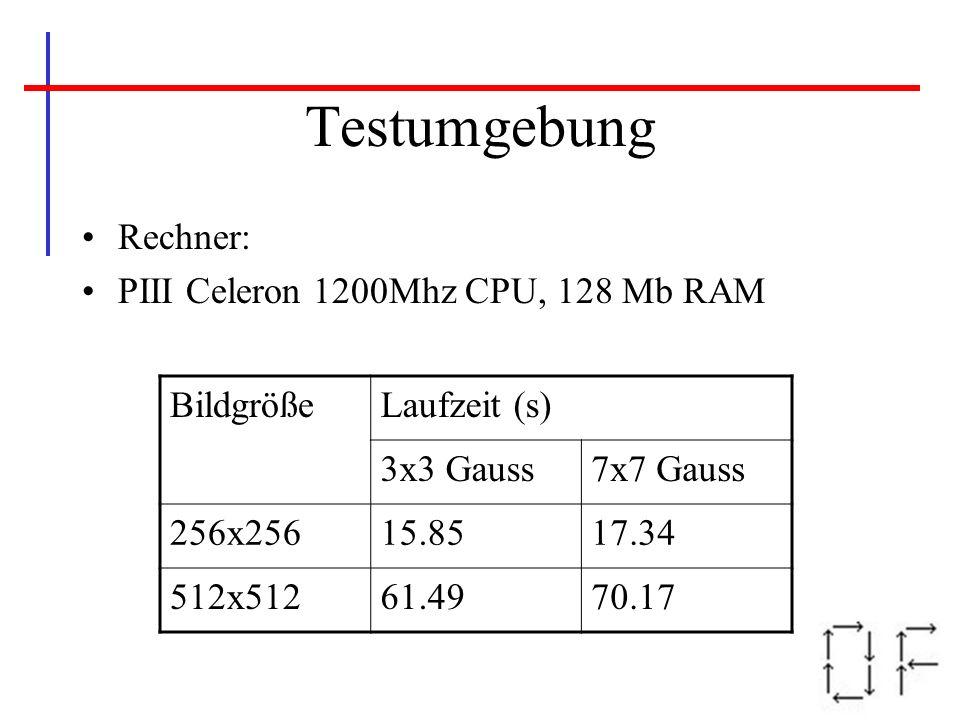 Testumgebung Rechner: PIII Celeron 1200Mhz CPU, 128 Mb RAM Bildgröße