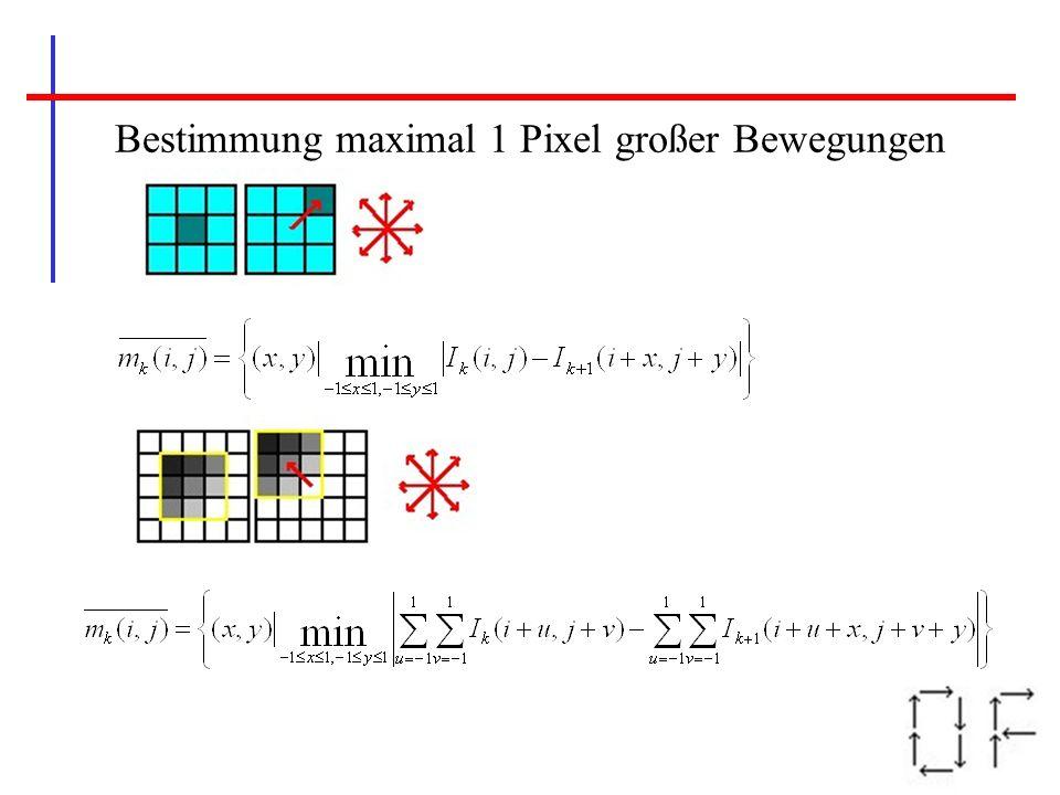 Bestimmung maximal 1 Pixel großer Bewegungen