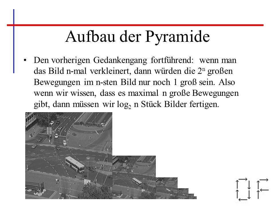 Aufbau der Pyramide