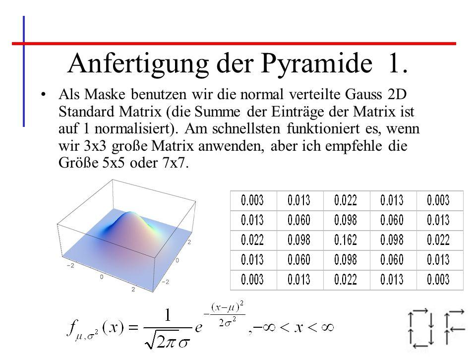 Anfertigung der Pyramide 1.