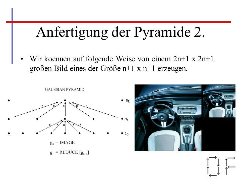 Anfertigung der Pyramide 2.