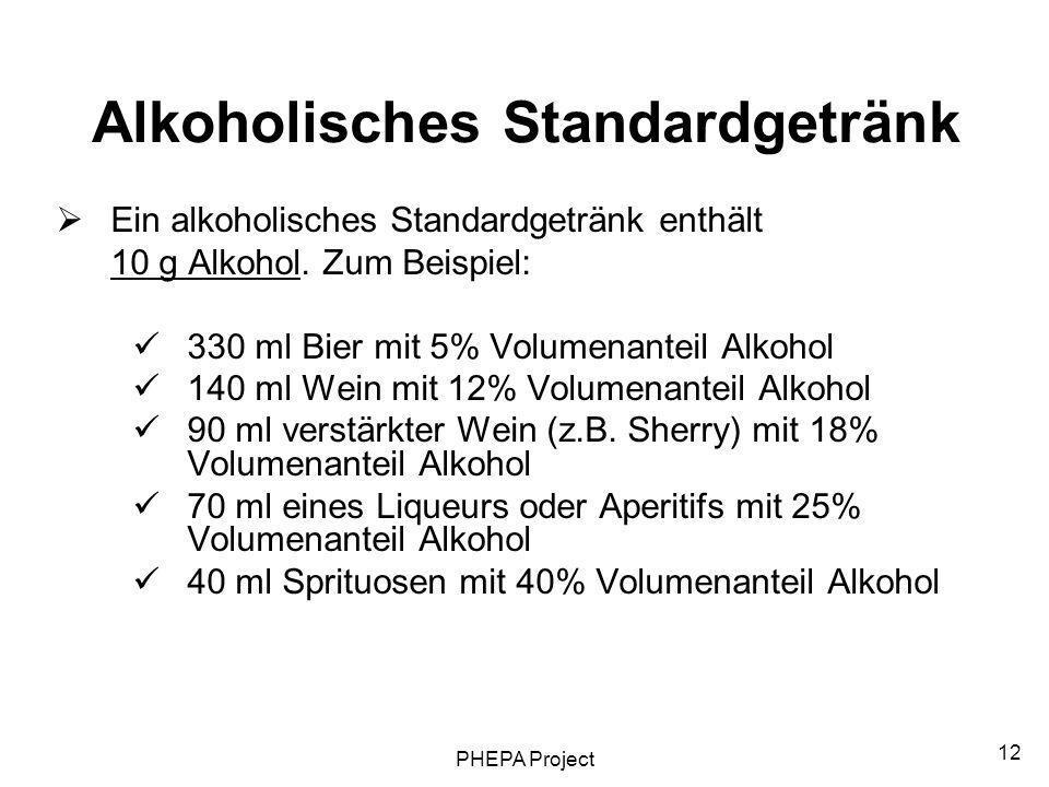 Alkoholisches Standardgetränk