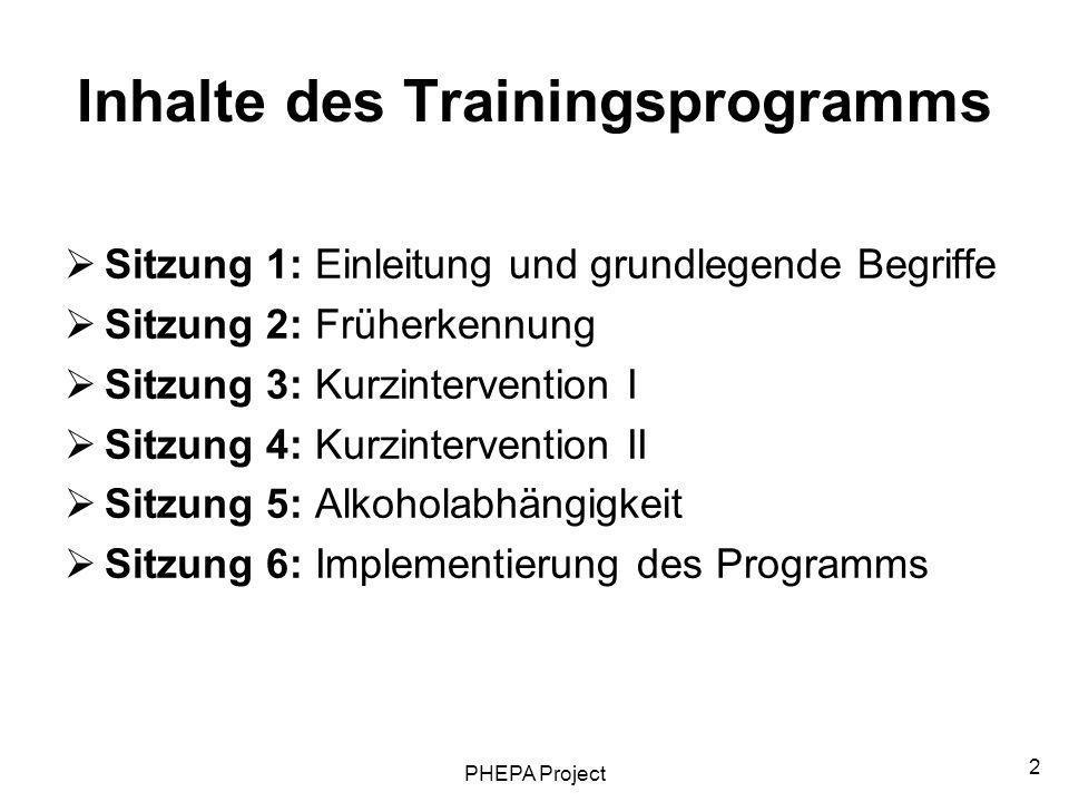 Inhalte des Trainingsprogramms