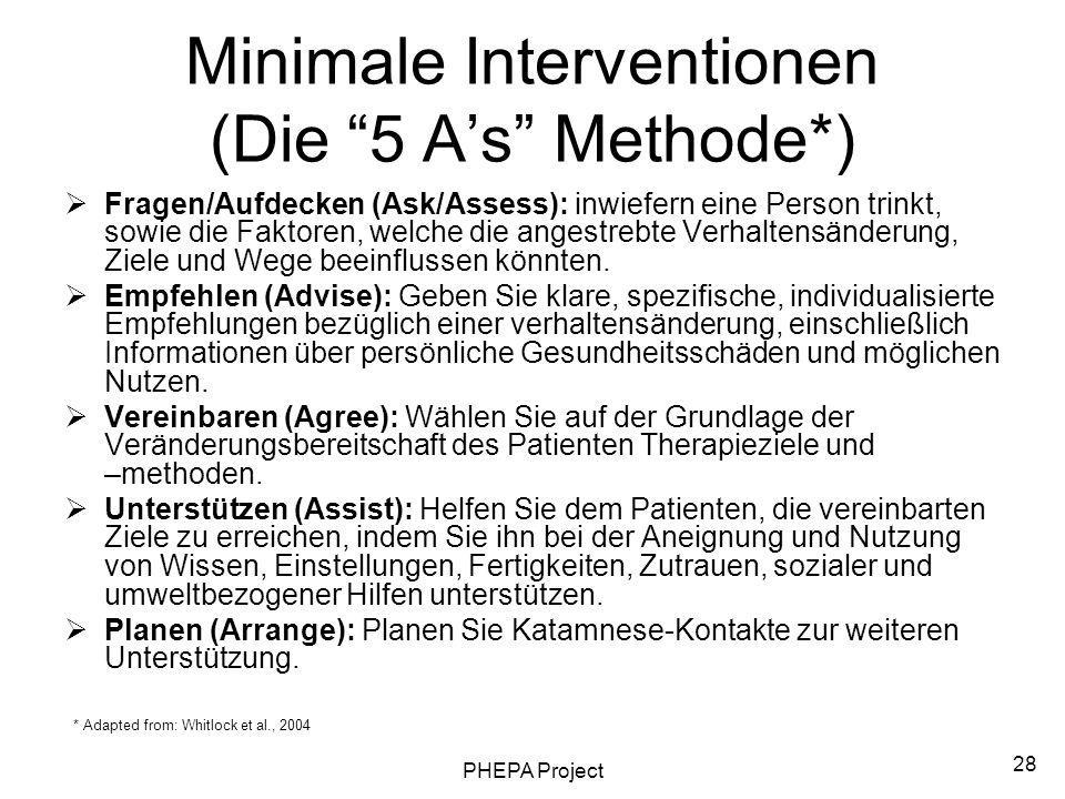 Minimale Interventionen (Die 5 A's Methode*)