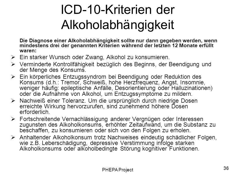ICD-10-Kriterien der Alkoholabhängigkeit