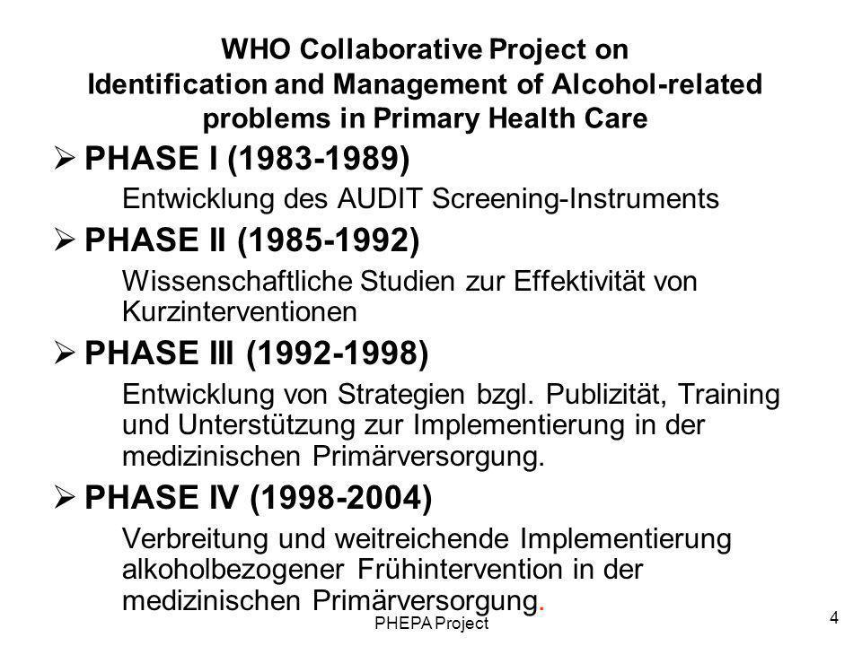 PHASE I (1983-1989) PHASE II (1985-1992) PHASE III (1992-1998)