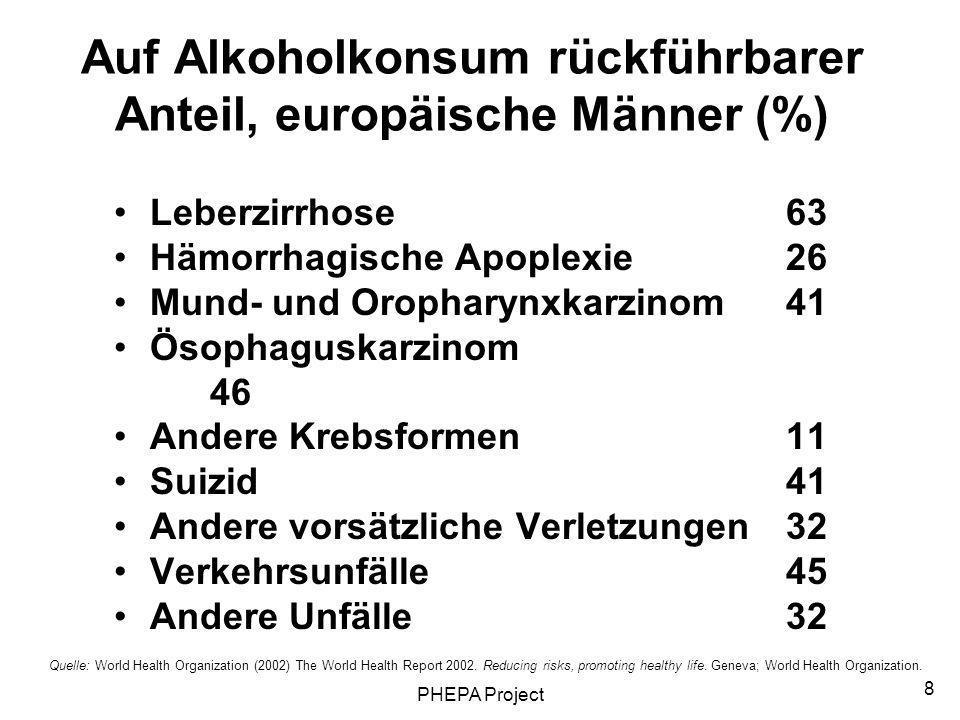 Auf Alkoholkonsum rückführbarer Anteil, europäische Männer (%)