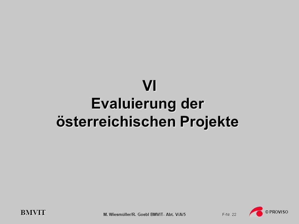 österreichischen Projekte