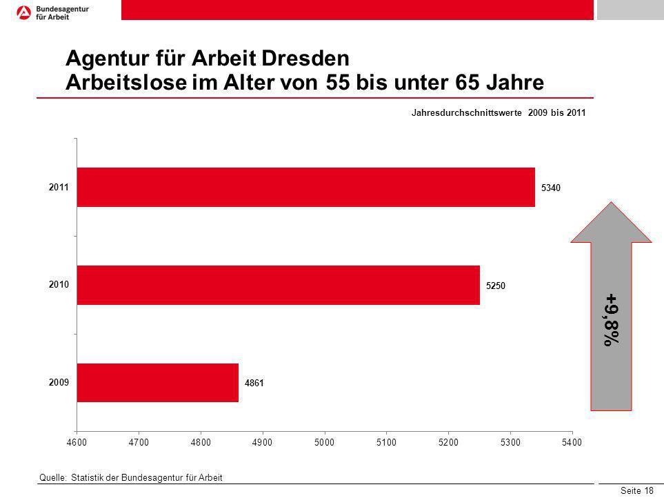 Agentur für Arbeit Dresden Arbeitslose im Alter von 55 bis unter 65 Jahre