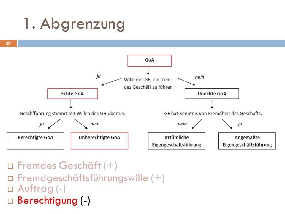 1. Abgrenzung Fremdes Geschäft (+) Fremdgeschäftsführungswille (+)