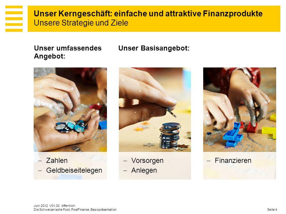 Unser Kerngeschäft: einfache und attraktive Finanzprodukte Unsere Strategie und Ziele