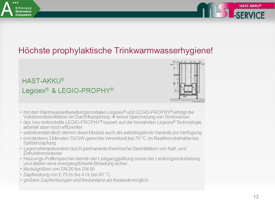 Höchste prophylaktische Trinkwarmwasserhygiene!