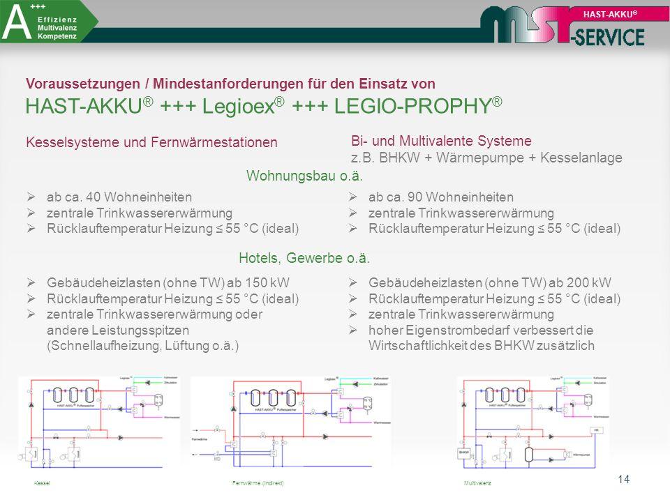 Tolle Komponenten Eines Kesselsystems Bilder - Elektrische ...