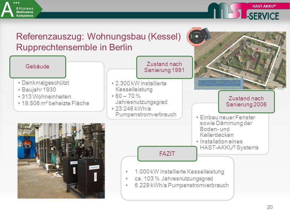 Referenzauszug: Wohnungsbau (Kessel) Rupprechtensemble in Berlin
