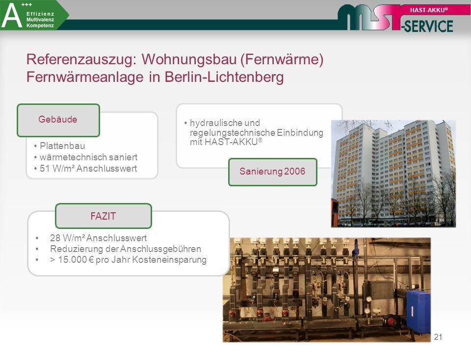 Referenzauszug: Wohnungsbau (Fernwärme)