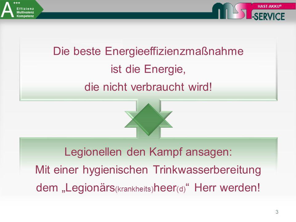Die beste Energieeffizienzmaßnahme ist die Energie,