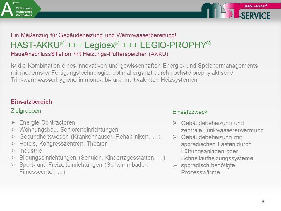 HAST-AKKU® +++ Legioex® +++ LEGIO-PROPHY®