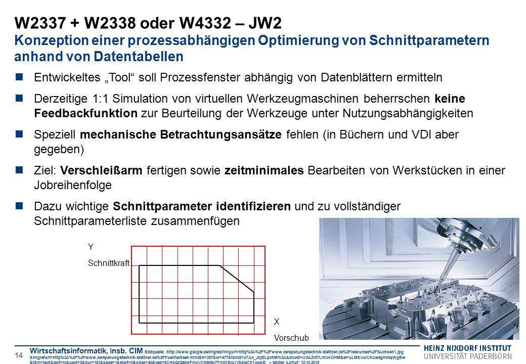 W2337 + W2338 oder W4332 – JW2 Konzeption einer prozessabhängigen Optimierung von Schnittparametern anhand von Datentabellen