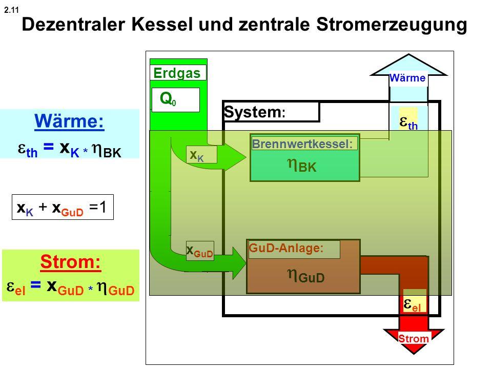 Wärme: Strom: el = xGuD * GuD