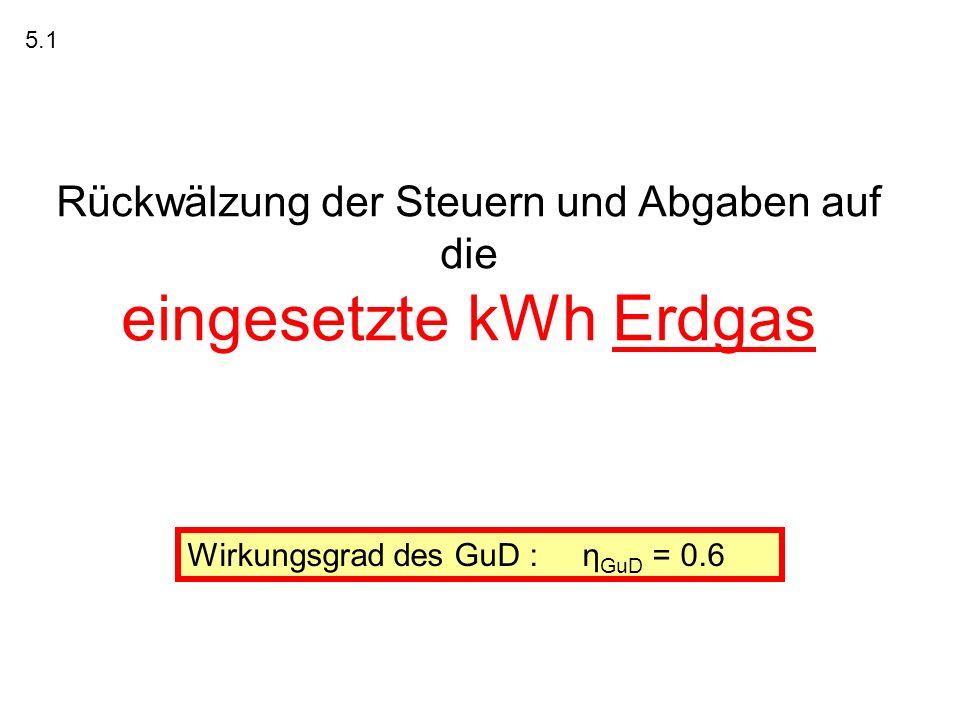 Rückwälzung der Steuern und Abgaben auf die eingesetzte kWh Erdgas