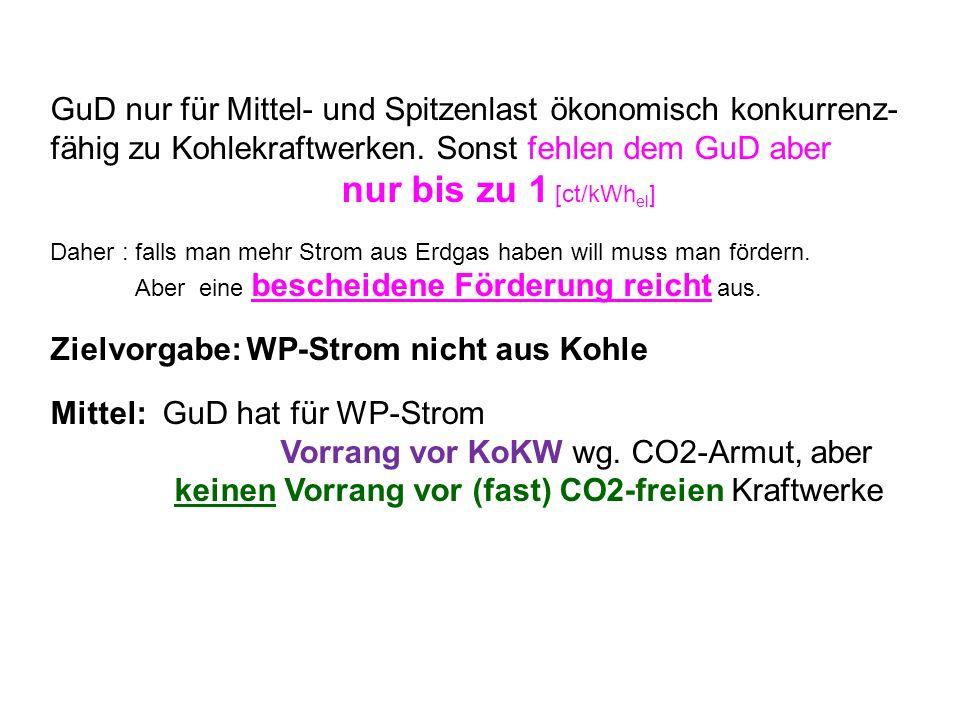 Zielvorgabe: WP-Strom nicht aus Kohle