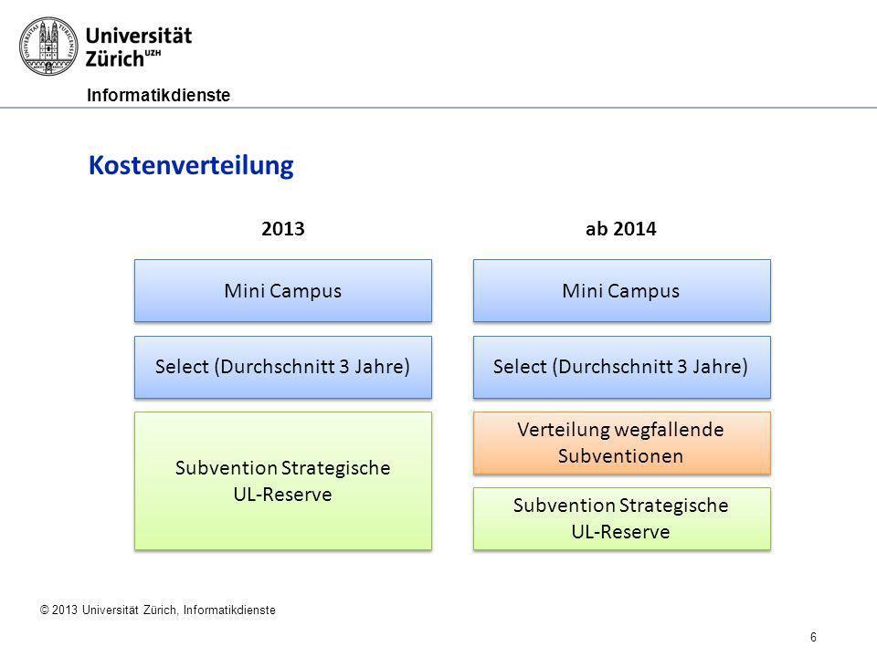 Kostenverteilung 2013 ab 2014 Mini Campus Mini Campus