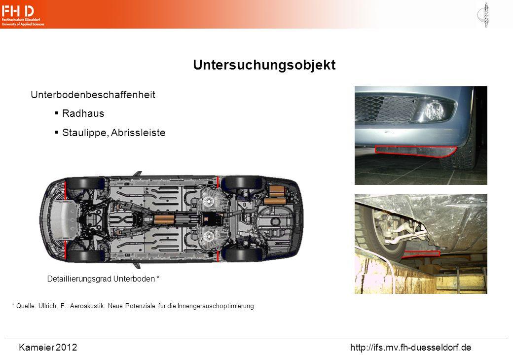 Untersuchungsobjekt Unterbodenbeschaffenheit Radhaus