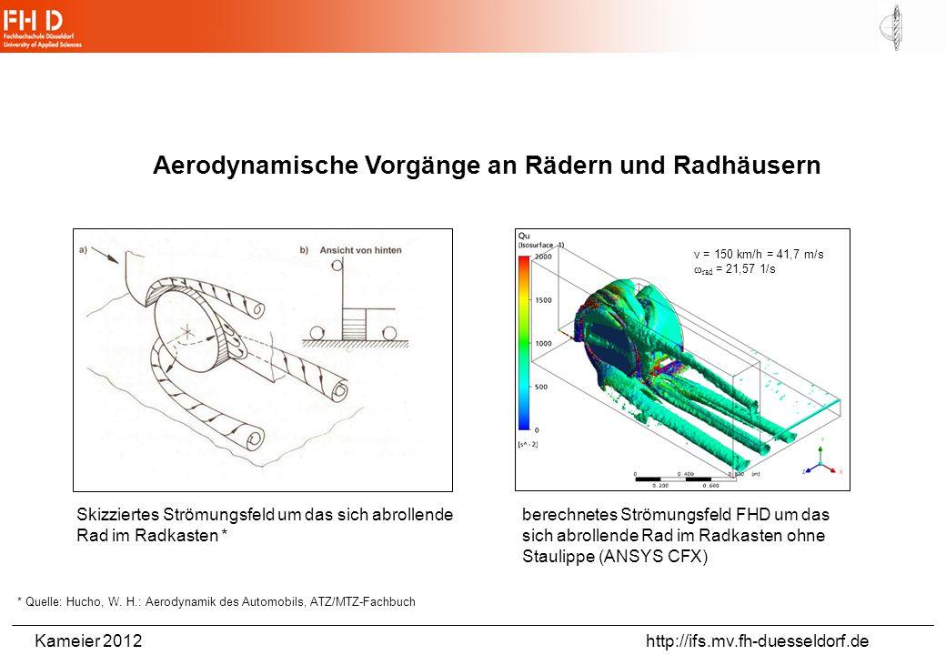 Aerodynamische Vorgänge an Rädern und Radhäusern