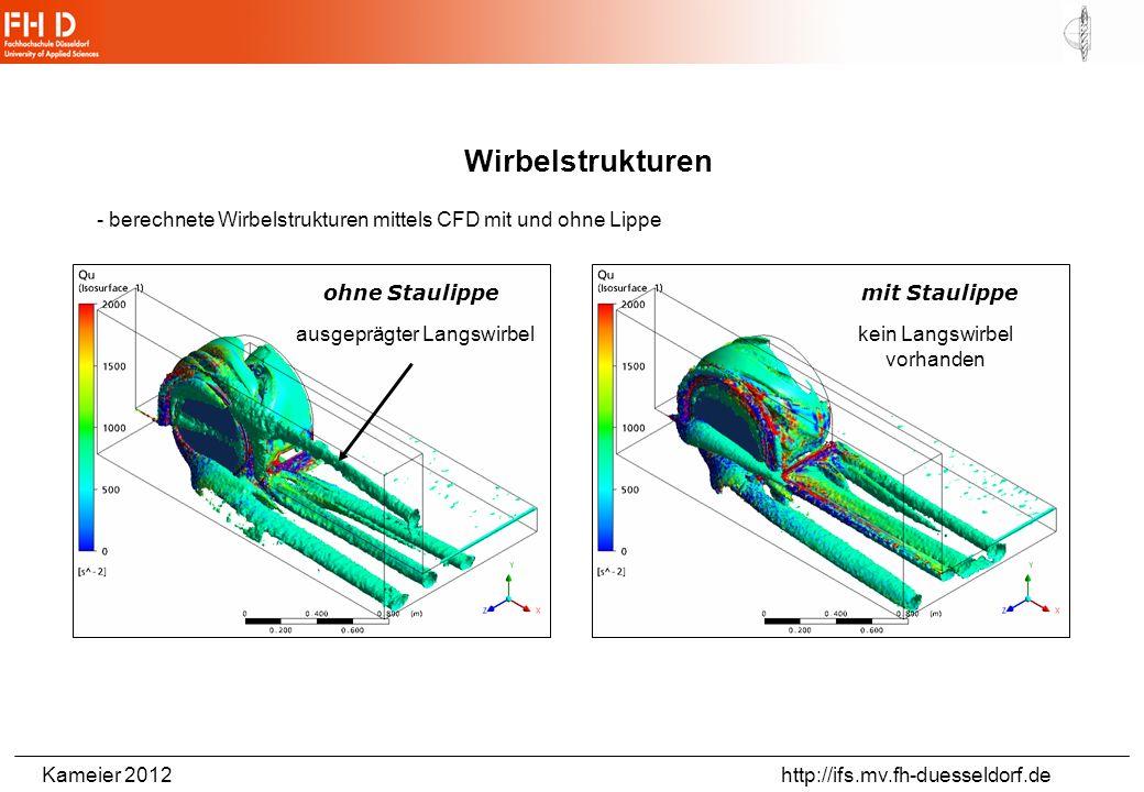 Wirbelstrukturen berechnete Wirbelstrukturen mittels CFD mit und ohne Lippe. ohne Staulippe. mit Staulippe.