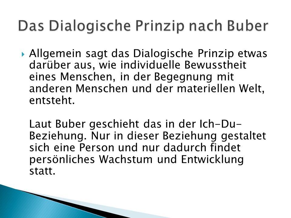 Das Dialogische Prinzip nach Buber