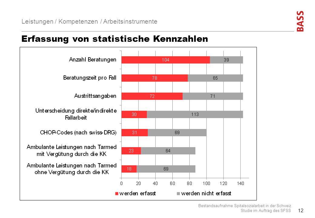 Erfassung von statistische Kennzahlen