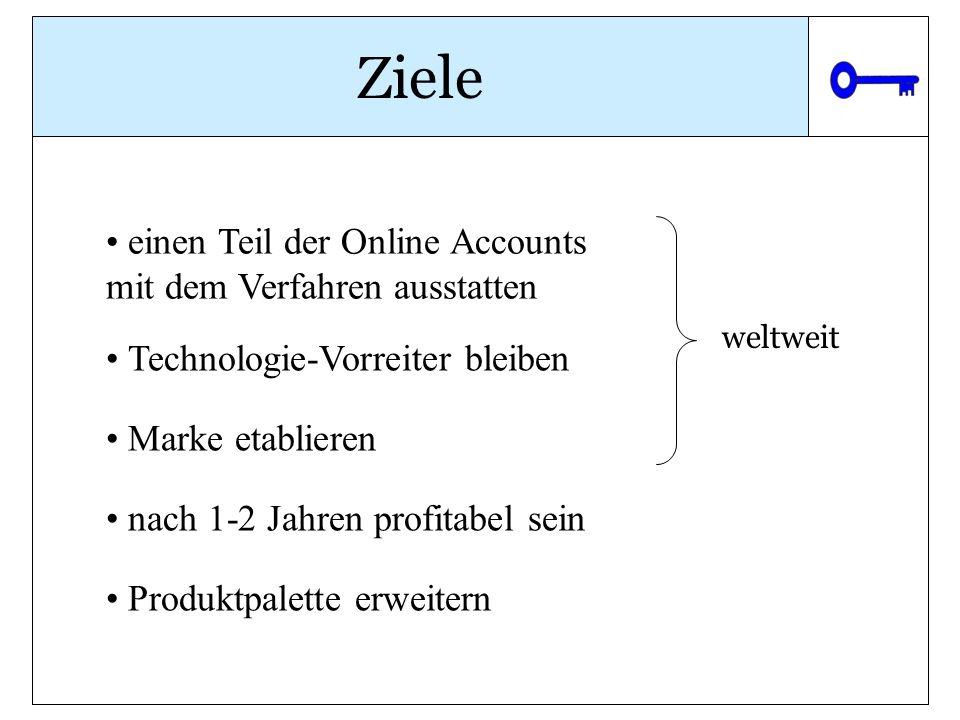 Ziele einen Teil der Online Accounts mit dem Verfahren ausstatten