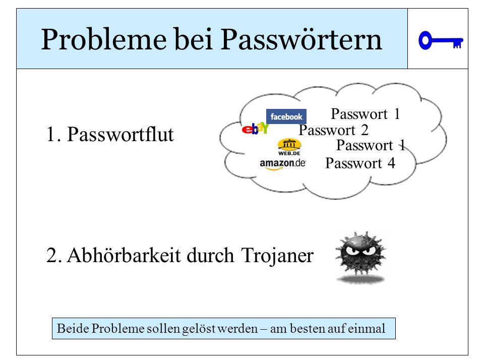 Probleme bei Passwörtern