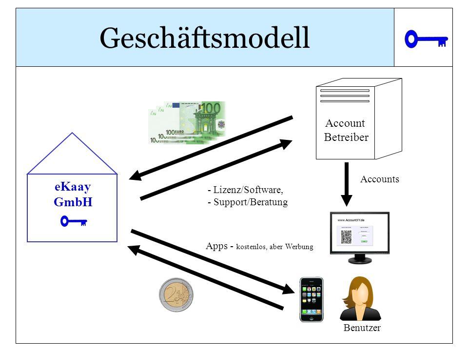 Geschäftsmodell eKaay GmbH Account Betreiber Accounts