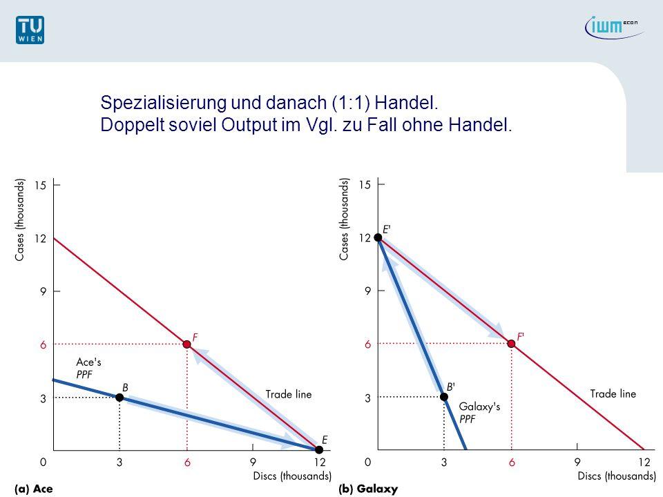 Spezialisierung und danach (1:1) Handel.