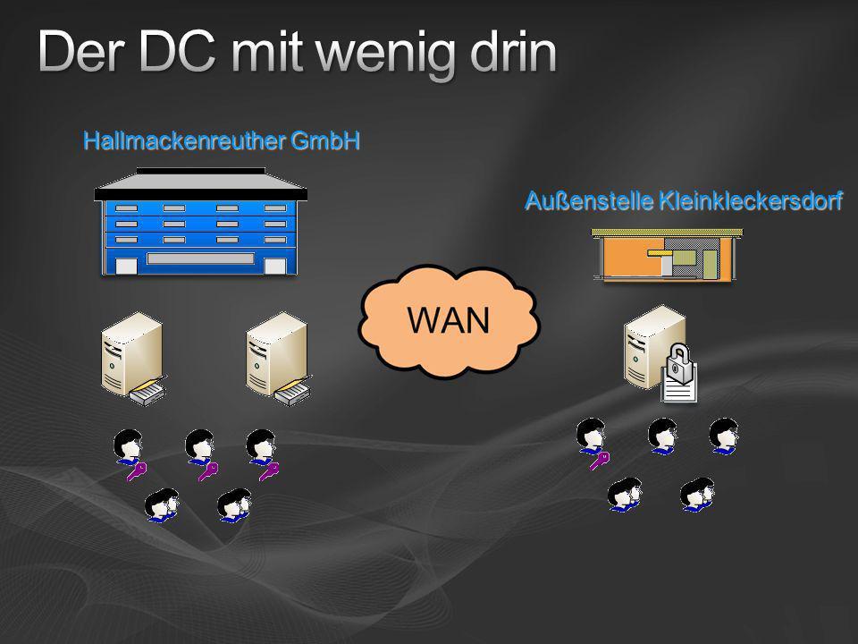 Der DC mit wenig drin Hallmackenreuther GmbH